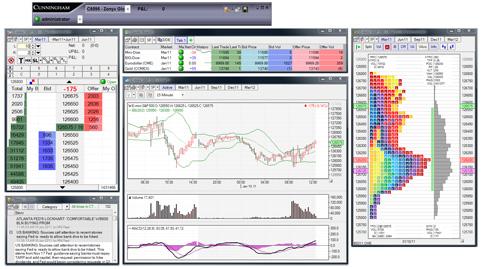 Bmo forex trading platform
