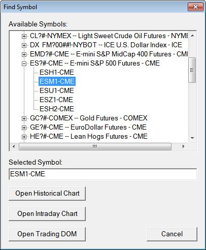 Sierra Chart Rithmic Demo Setup Futures Broker