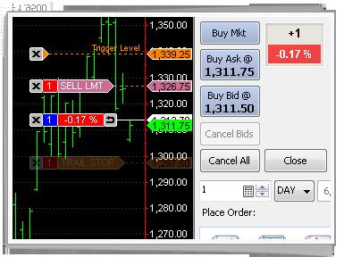 Cqg.com forex market profile