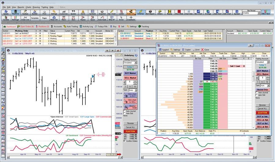 Trade Navigator - High Ridge Futures