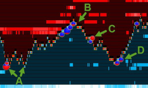 Trade Futures 4 Less   Jigsaw Trading
